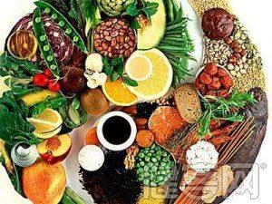 壮阳食物排行榜,补肾壮阳,食补壮阳